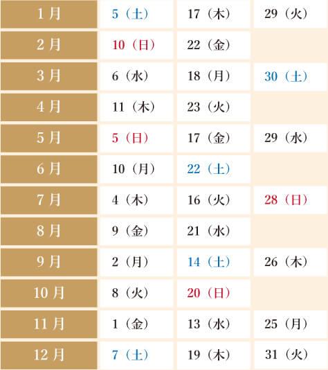 寅の日カレンダー【2019年(平成31年)】